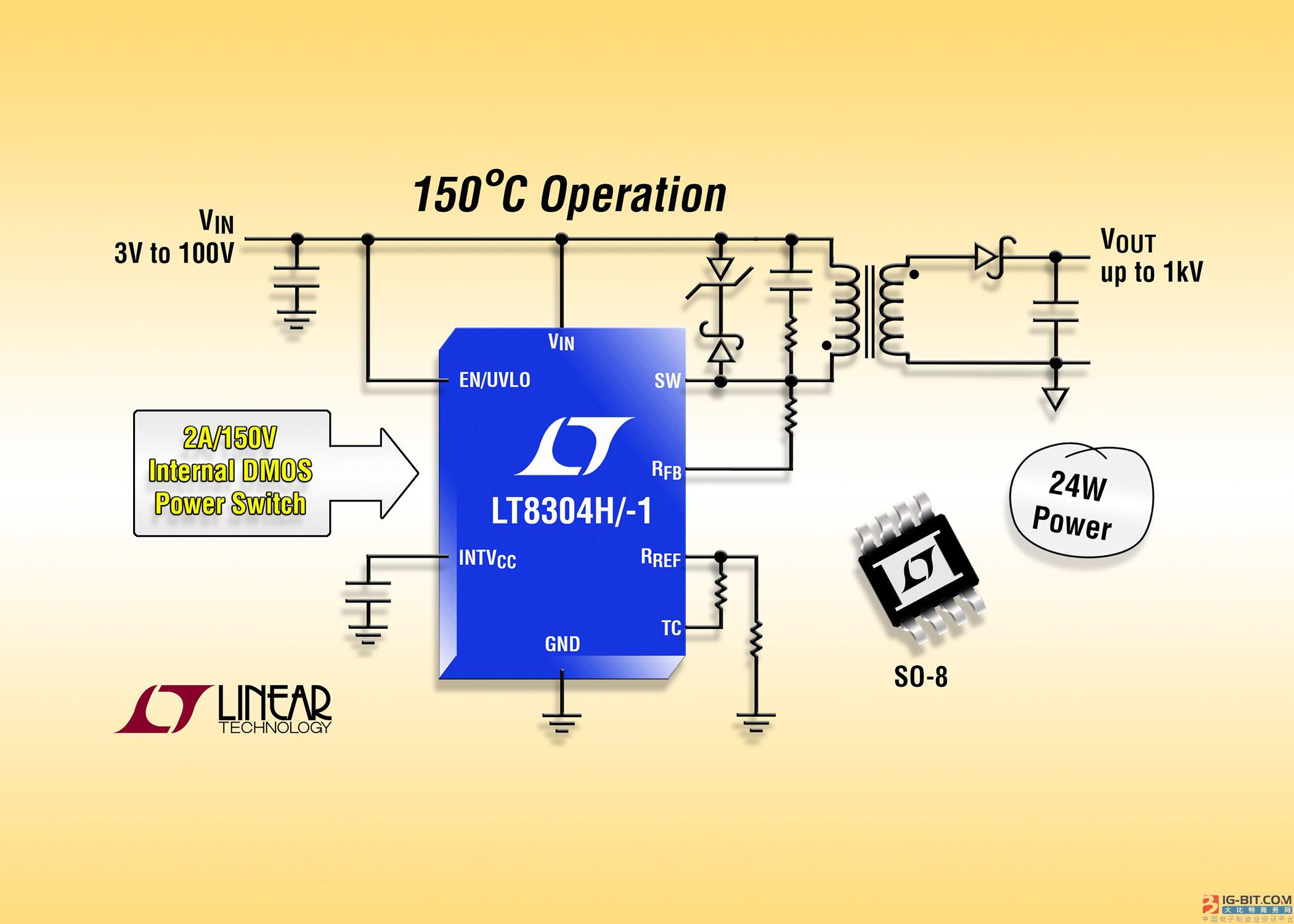 100V 无光耦合反激式稳压器可工作在 150ºC,提供高达 24W 功率和产生高达 1kV 输出电压