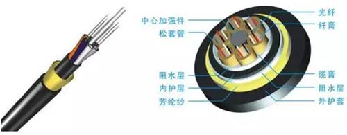 博昇光电的混合铜线的带状光纤光缆的截面图