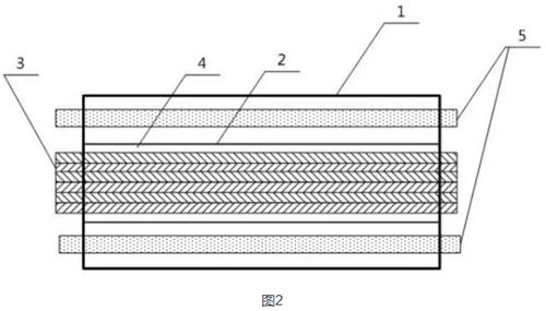 博昇光电新获带状光纤光缆位平面图