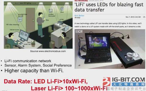 LED点亮21世纪后 22世纪将由谁来点亮?