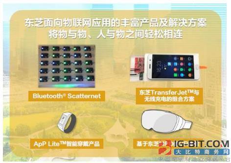 东芝面向物联网应用的丰富产品及解决方案