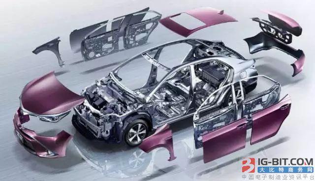 瑞萨电子宣布推出汽车微控制器专用电机控制电路技术,提高未来电动车的能源效率