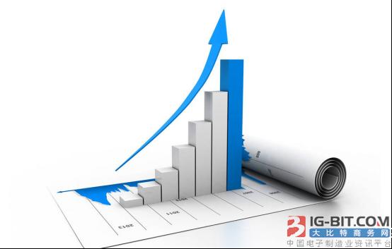 奇力新产能持续扩大 海外市场逐步增长