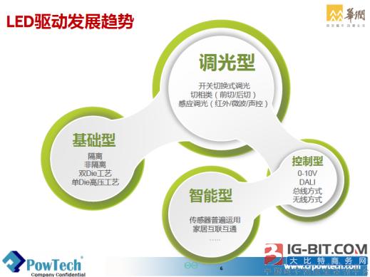 第22届(中山)LED通用照明驱动暨智能照明技术研讨会成功召开