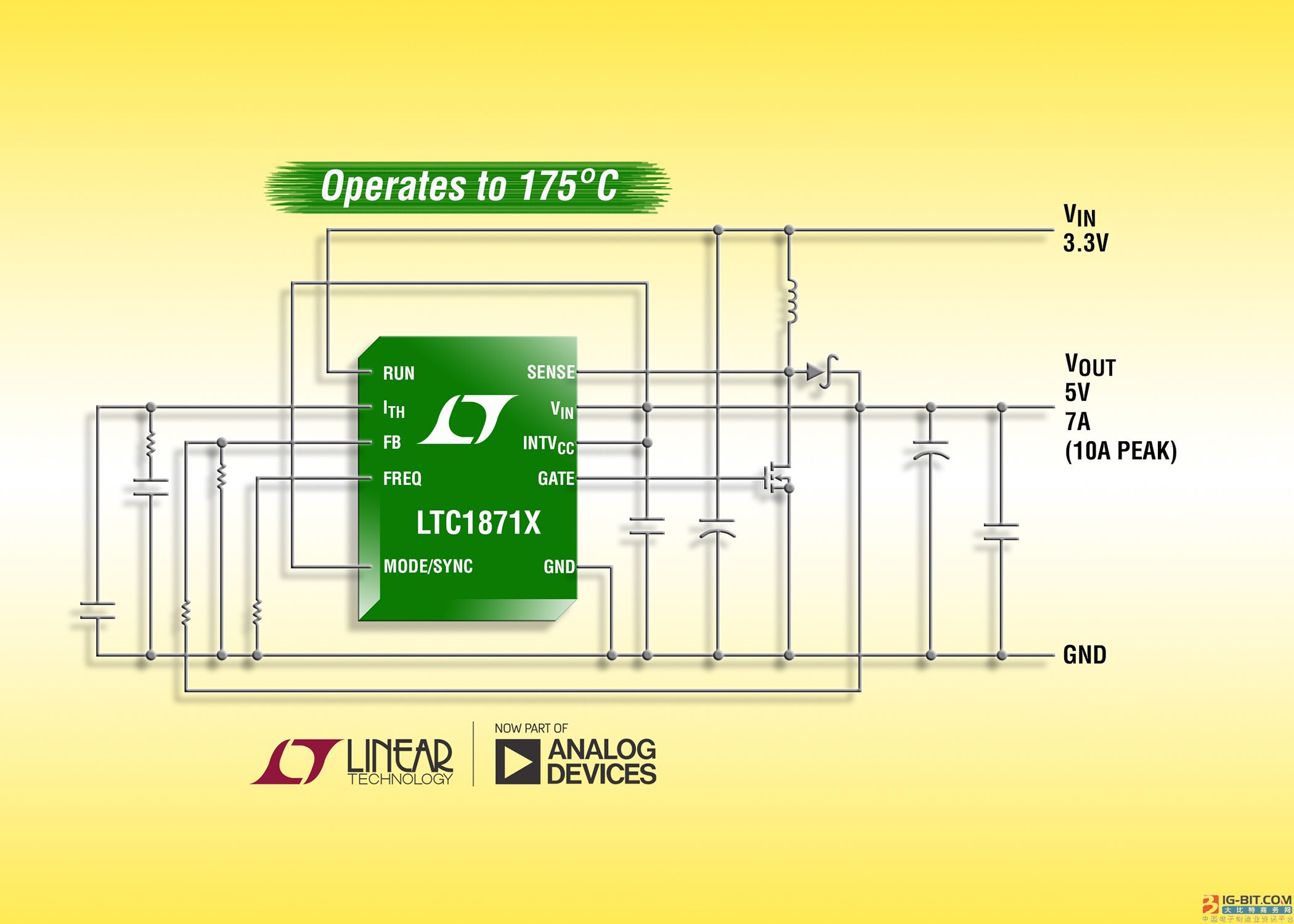 宽输入范围、No RSENSE电流模式升压、 反激式和 SEPIC 控制器可在高达175ºC工作