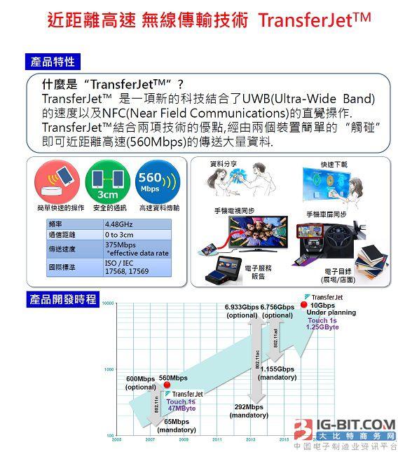大联大诠鼎集团推出TOSHIBA及AMS适用智能手机之完整解决方案