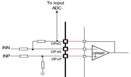 stspin32f0高性能直流无刷电机驱动器