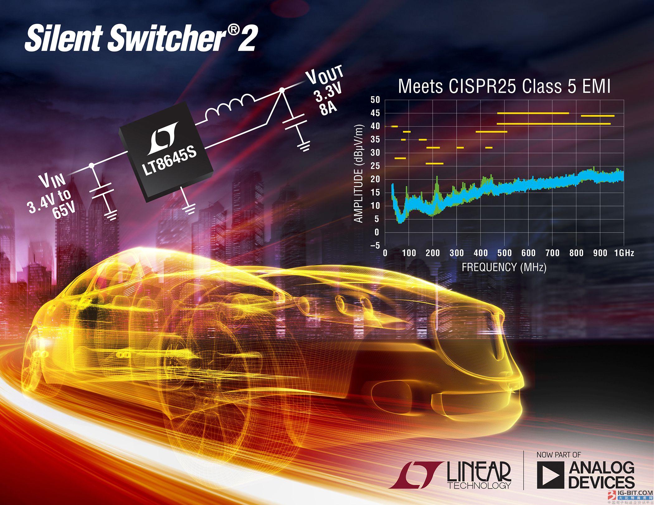 65V、8A (IOUT)、同步降压型Silent Switcher 2 在 2MHz 提供 94% 效率并具超低 EMI / EMC 辐射