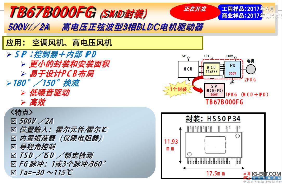 东芝TB67B000FG简介  (正在开发)    小型SMD封装500V正弦波电机驱动器