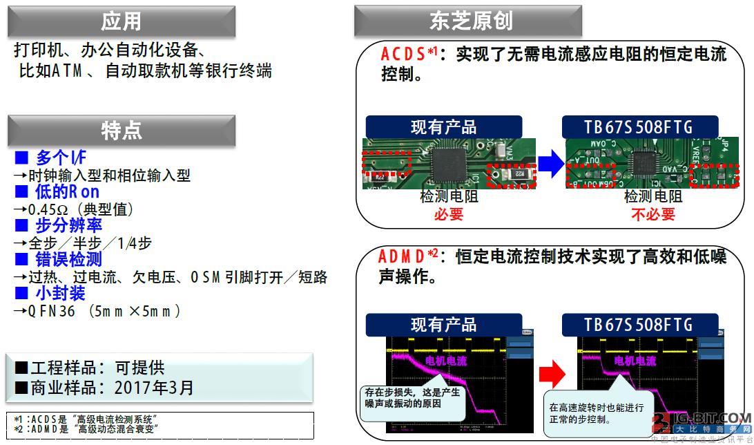 东芝新产品TB67S508FTG  40V/3.0A双极步进电机驱动器