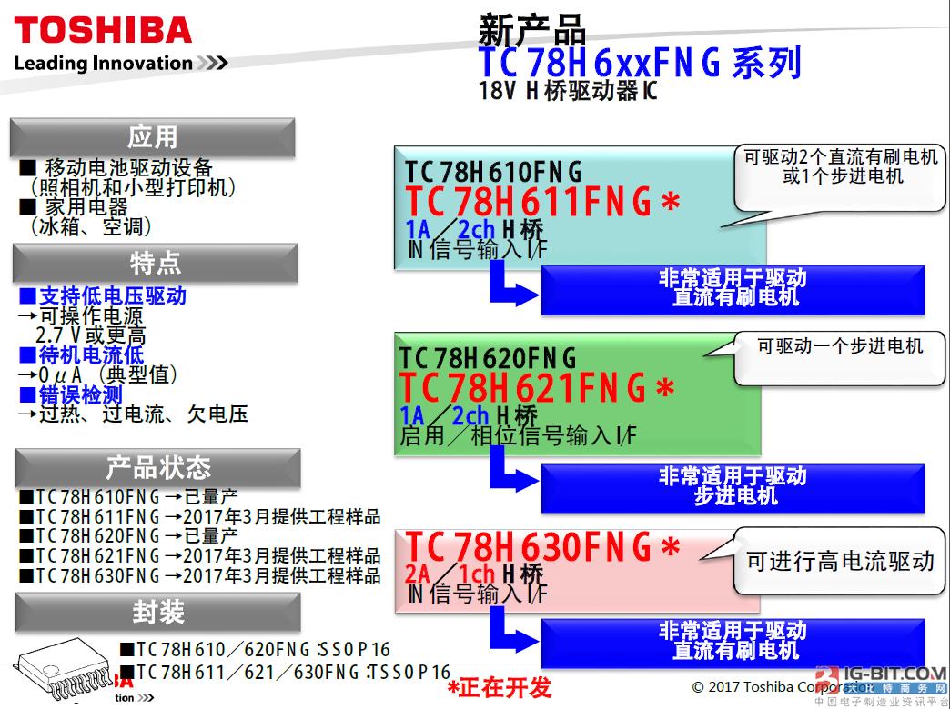 东芝MCD新产品  TC78H6xxFNG系列  < 18V H桥驱动器IC>