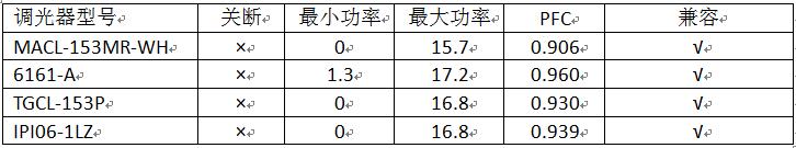 ORG6612/5912 120V/18W同亮同滅方案