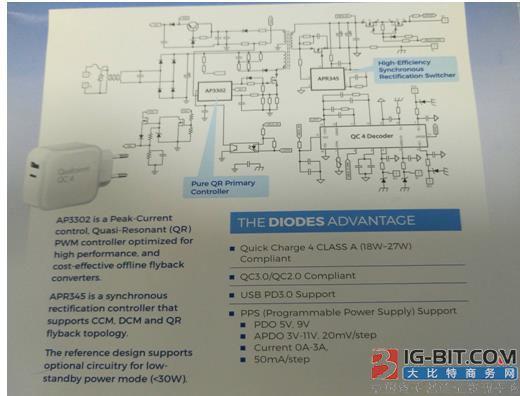 达尔科技高性价比的QC4 27W A级充电器解决方案