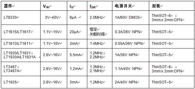 采用 ThinSOT 或 3mm x 2mm DFN 封装的 低 IQ、60V 单片式升压/SEPIC/负输出转换器
