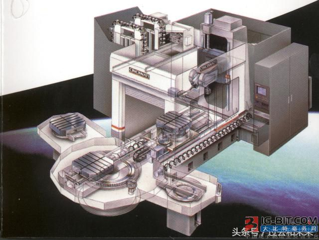 制造业自动化的顶层—柔性制造