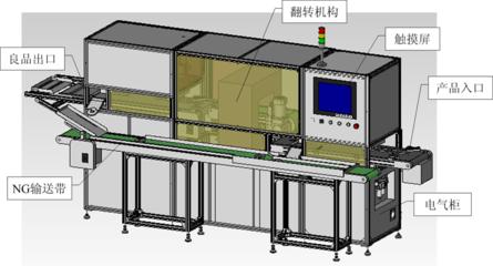 """机器代人检测磁性元器件,让自动化生产多了一双""""慧眼"""""""