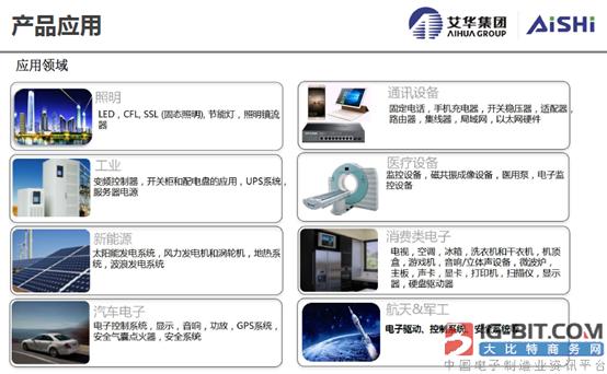 《铝电解电容器在LED驱动中的创新澳门永利网上娱乐》
