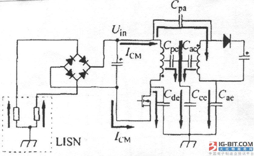 反激式开关电源变压器的电磁兼容性分析