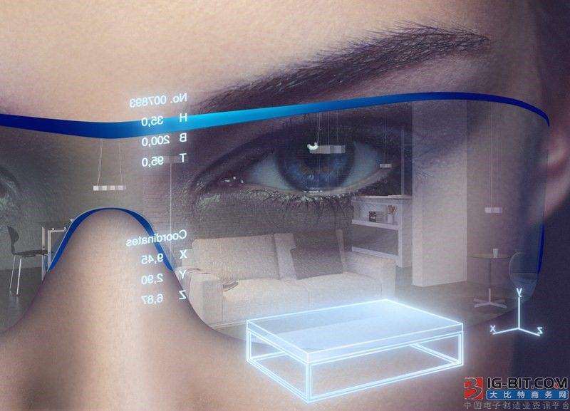 """跟上你的视线!AR\VR系统使用红外LED来""""知道""""用户目光所在"""