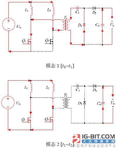 基于电流源半桥的光伏直流模块变压器的优化设计