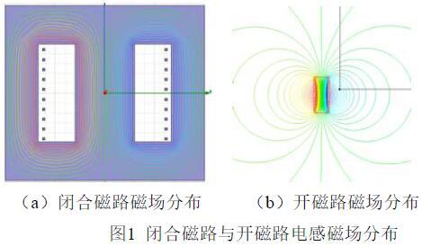 开磁路电感感值计算方法研究