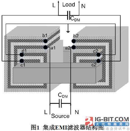 柔性多层带材集成滤波器在逆变器中的运用