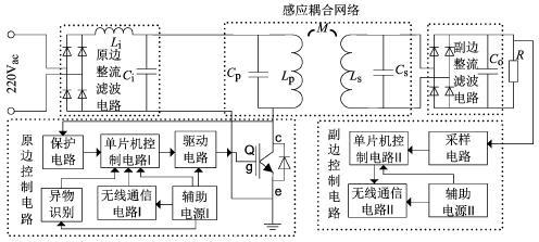 单管双端逆变感应耦合电能传输系统的研究