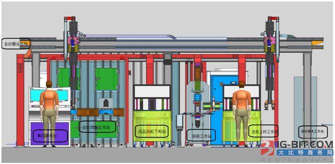 国内自主产权齿轮拼装焊接自动化生产线