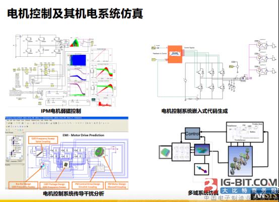 仿真、测试工具增益电机制造 高速电机成交通领域主流