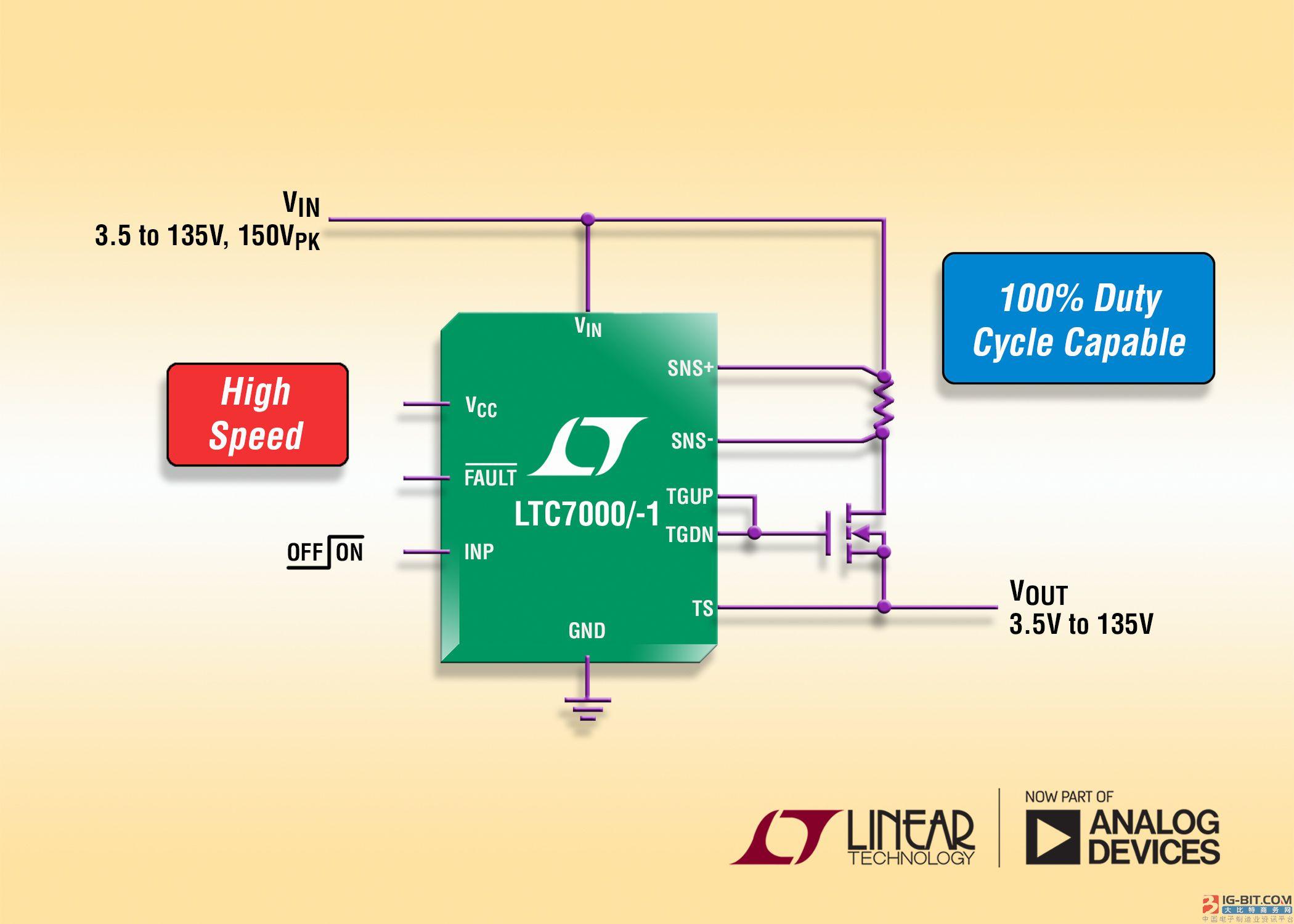 150V 快速高压侧受保护的 N 沟道 MOSFET 驱动器提供 100% 占空比能力