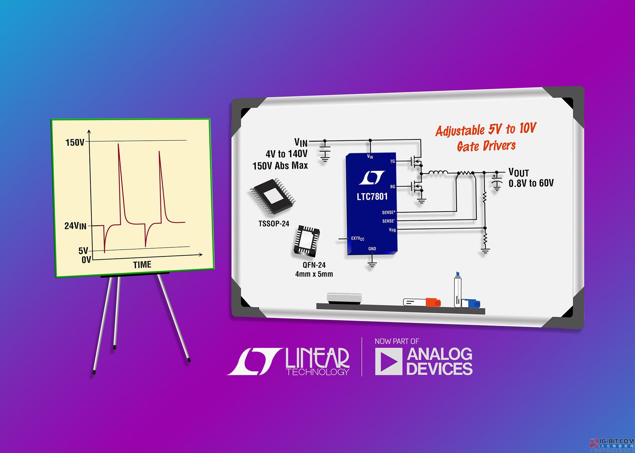 功率电感:150v同步降压型dc/dc控制器免除了外部浪涌保护器件