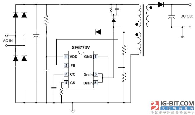 原边反馈电源管理芯片是什么样的,它有什么优点?