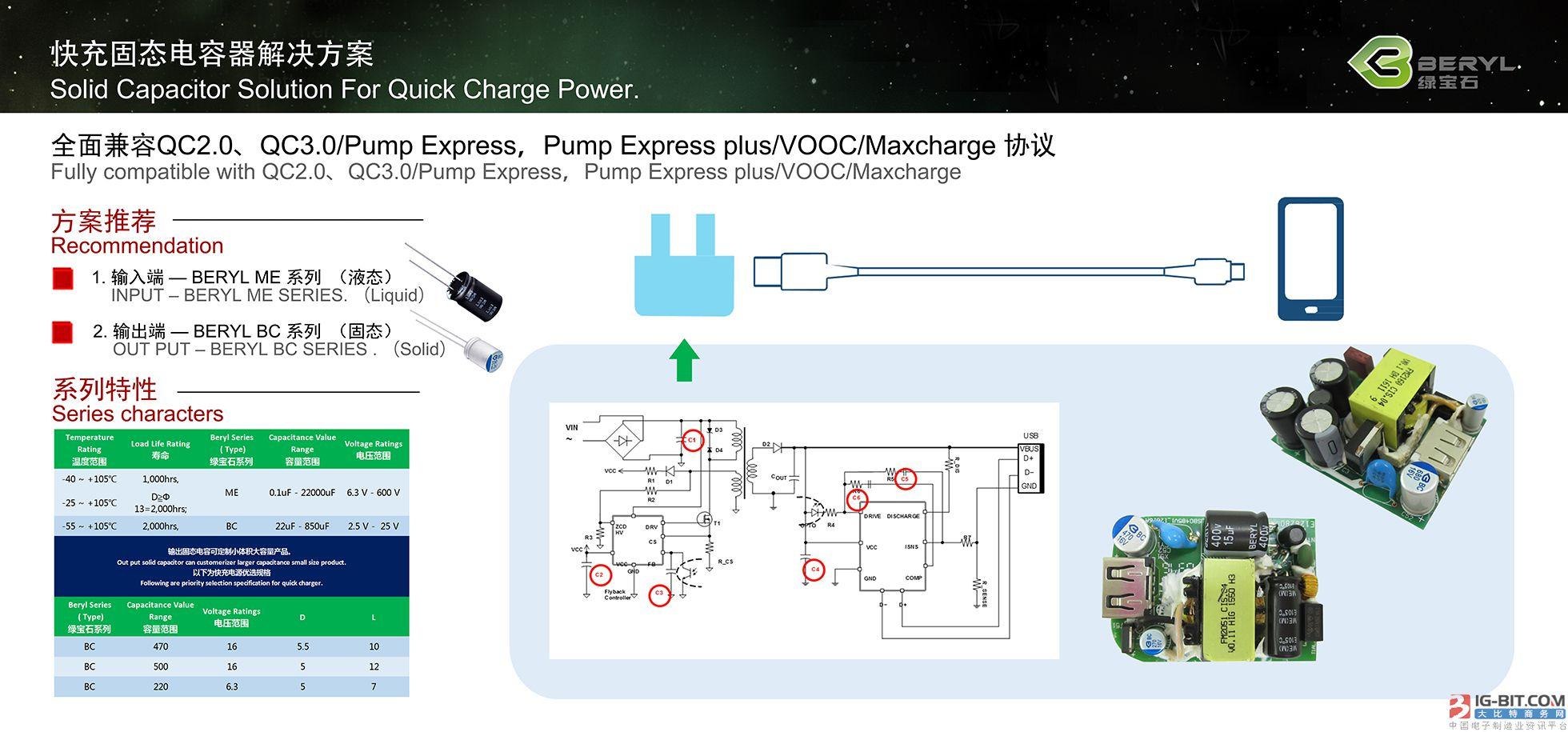 快充固态电容器解决方案