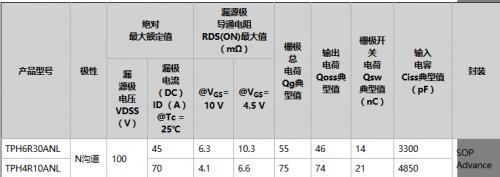 高效、低温升:无线充电的大突破