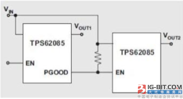 图3:在某些应用场景非常简单但是高效的上电方案就是顺序上电,将前一个调压器的PG输出管脚与下一个调压器的EN使能输入连接,上图是2个TI TPS62085逐步降低调压器提供DC电源Vout1和Vout2(来源:TI数据手册) 这种方法是个任意多个DC调压器的顺序连接,但是这种方案的效果也是有限的。尽管采用的是顺序模式(PG管脚可以连接到不止一个EN管脚),但是灵活性很差。而且这种方法也不能控制时序,比如某个电源需要等待一定的间隔时间才能够上电,也不能够解决关闭次序,况且这与上电次序同等重要。 为了克服这
