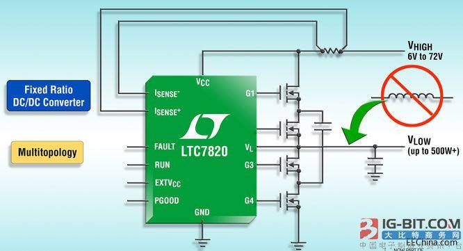 凌力尔特推出72V固定比例DC/DC控制器,无需功率电感器