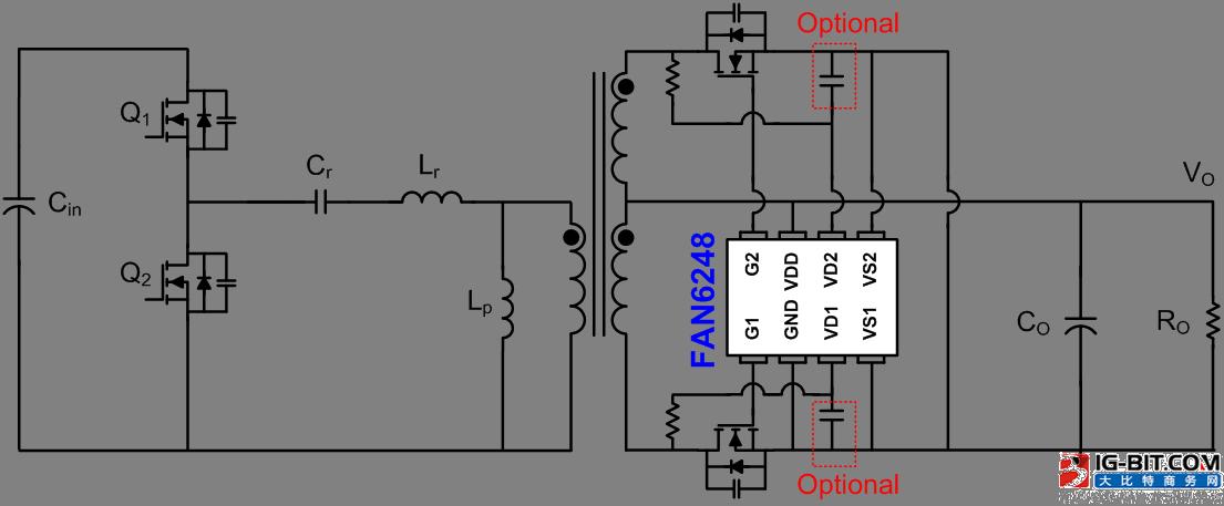 图1:FAN6248的典型应用电路 FAN6248的同步整流关断算法 FAN6248采用的同步整流关断算法基于混合式控制,利用检测MOSFET的漏极节点收到的即时信息和前一周期的信息,以维持最小的死区时间200 ns,获得最佳的能效。该实施可易于用一个简化的电路进行分析,其中关断事件是通过对比漏极电压与一个虚拟的关断阈值VTH OFF来确定。