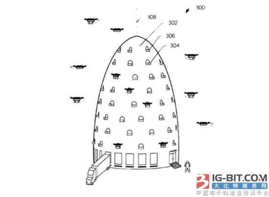 亚马逊新专利:打造蜂巢式快递无人机塔