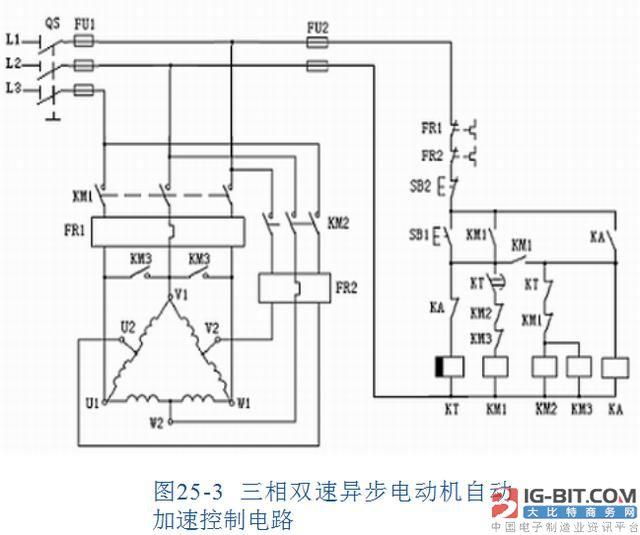 三相双速异步电动机控制电路图片