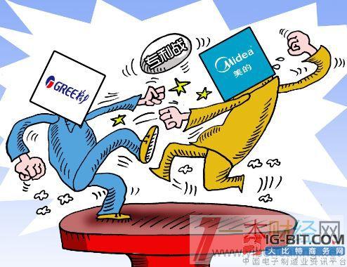 格力美的专利战再起:行业竞争模式升级 结局或不了了之