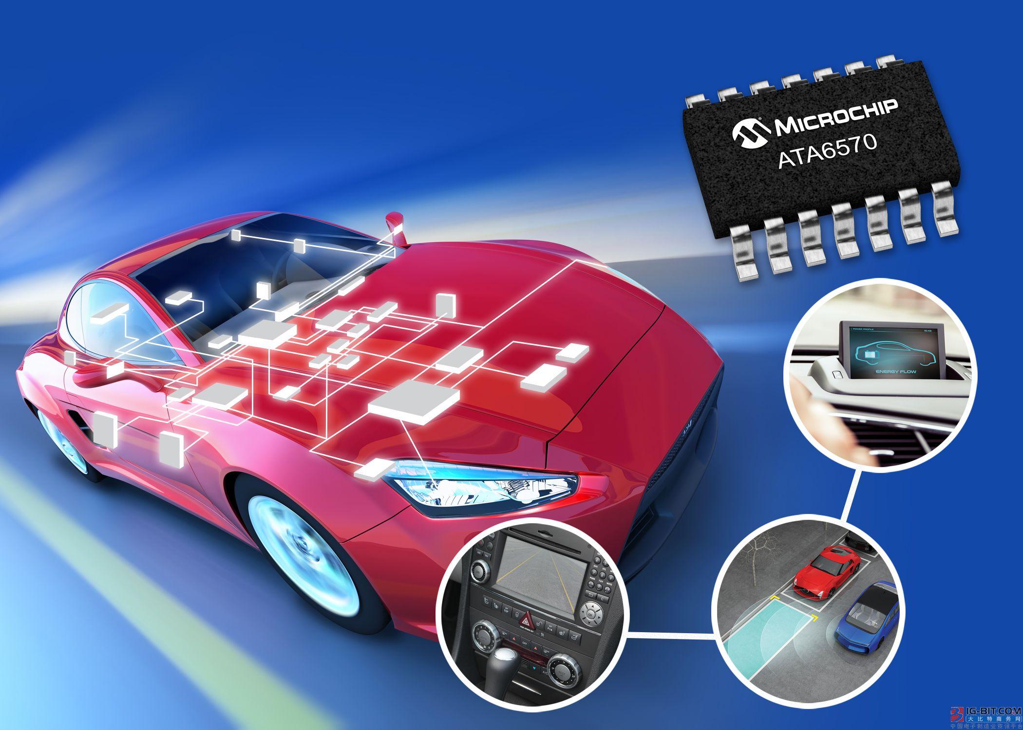 业界首款CAN灵活数据速率和CAN部分网络收发器系列,包括0级汽车部件