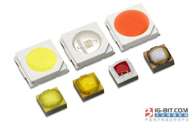 Lumileds推出LUXEON SunPlus植物照明LED芯片