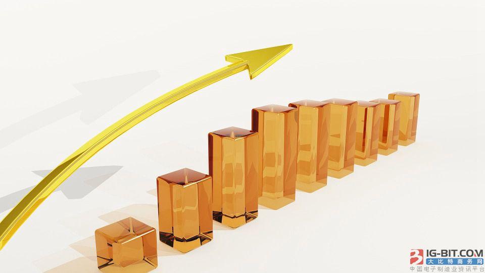 美磊客製化订单稳增,今年维持成长态势