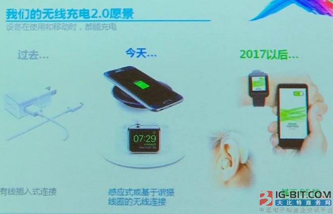iPhone 8乐了!Dialog发布下一代RF无线充电