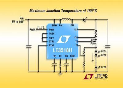 凌力尔特推高压侧N沟道驱动器 可提供 100% 占空比能力