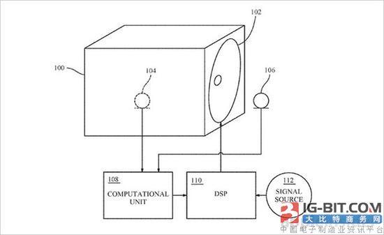 苹果新获扬声器专利 或将用到homepod上