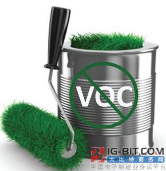 VOCs检测传感系统及检测方法