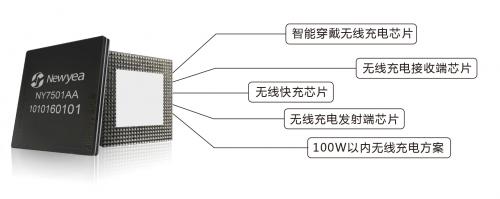 无线充电发射芯片问世 充电速度大幅度提升