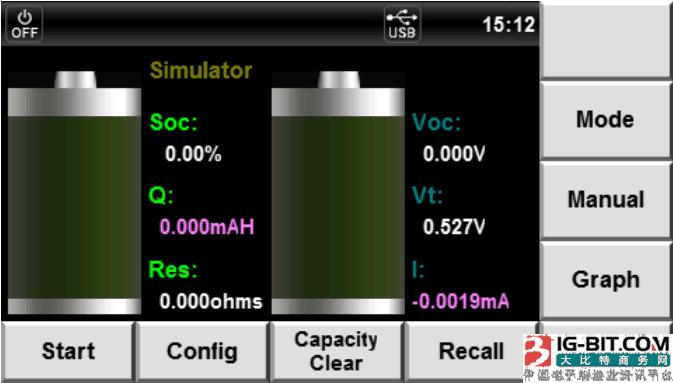 快充时代,你打算选择什么样的测试电源?