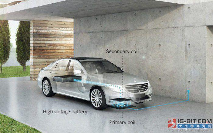 梅赛德斯要在明年推出电动汽车的无线充电系统